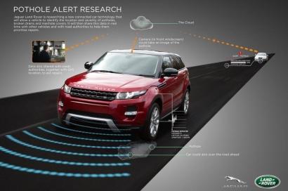Jaguar Land Rover использует датчики, расположенные под машиной, сканирует поверхность трассы и регулирует подвеску, как требуется.